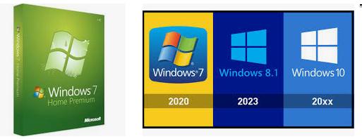 Windows 7 – Support Ende