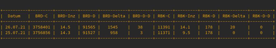 Python: JSON psql ibm_db2